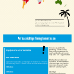 Infografik zu Reiseimpfungen