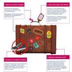Infografik So geht euer Koffer nicht verloren